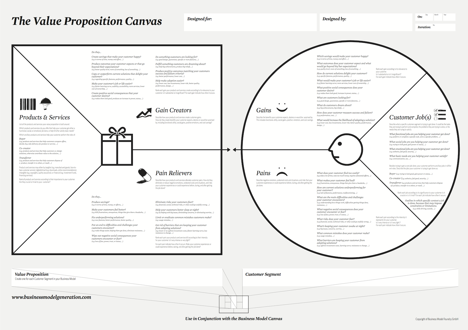 5 Herramientas Esenciales Para Identificar Las Necesidades De Tus Clientes moreover A Mile Wide And An Inch Deep additionally How to use value proposition 1 additionally Business Model Generation A Handbook For Visionaries Game Changers And Challengers likewise Business Model Canvas Templates. on value proposition canvas